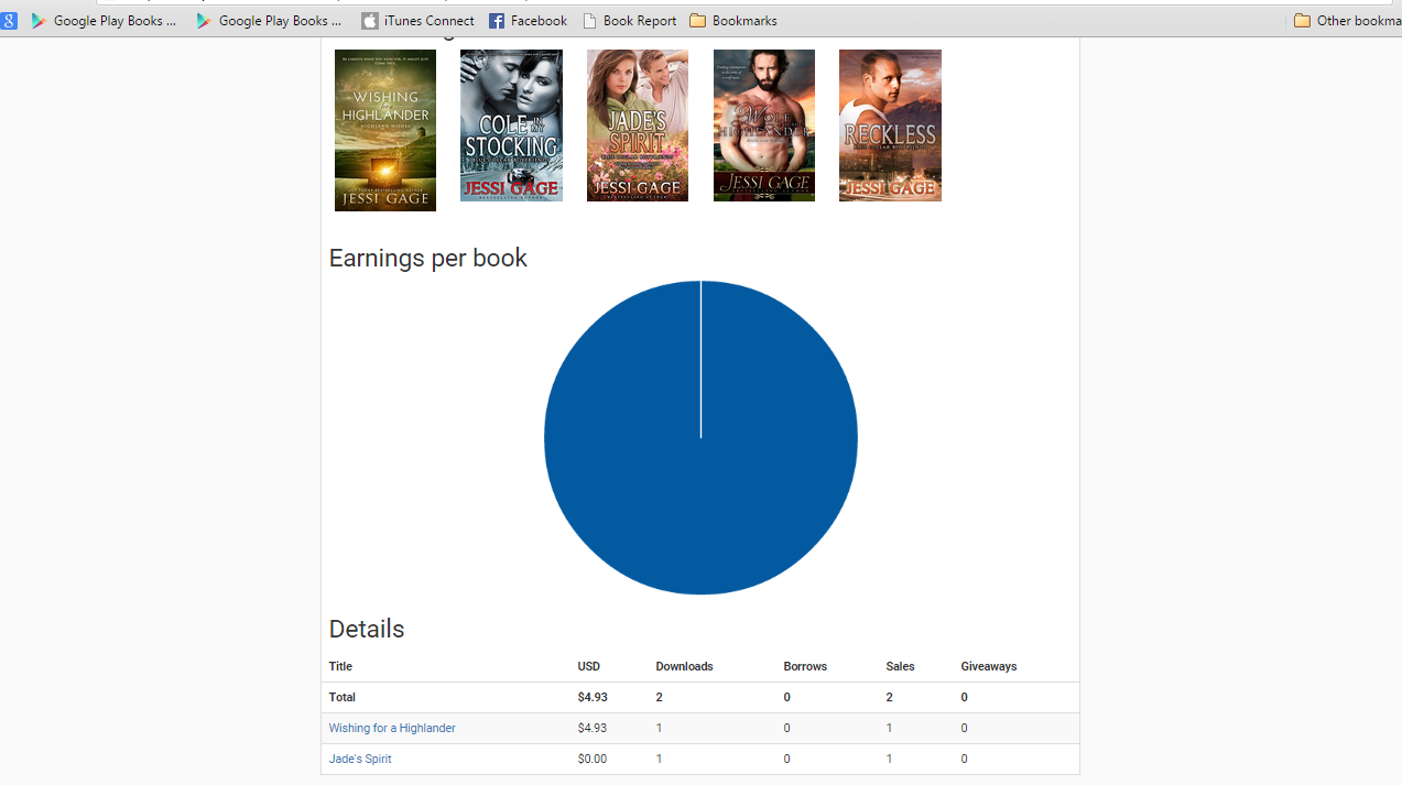 BookReport is the Icing on the Cupcake | Jessi Gage…A Time